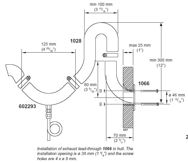 drainage lock