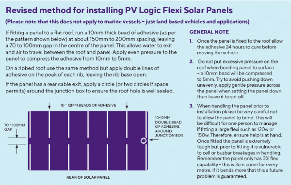 revised pv flexi instructions