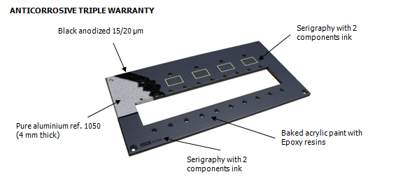 pros panel manufacture